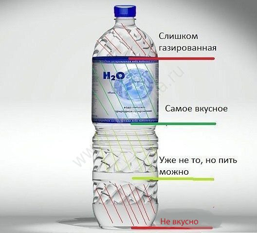 Минеральная вода целесообразность употребления при желчнокаменной болезни